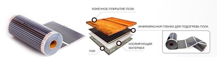 Нужна ли пароизоляция между брусом и утеплителем снаружи